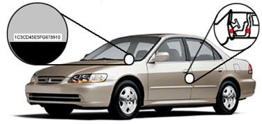 VIN donde encontrar el numero vin de un auto